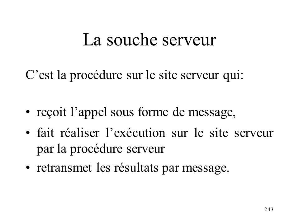 La souche serveur C'est la procédure sur le site serveur qui: