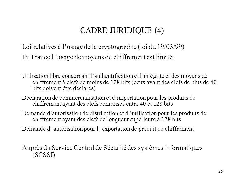 CADRE JURIDIQUE (4) Loi relatives à l'usage de la cryptographie (loi du 19/03/99) En France l 'usage de moyens de chiffrement est limité: