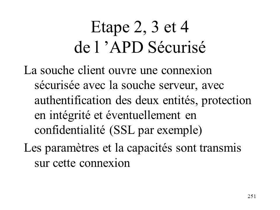 Etape 2, 3 et 4 de l 'APD Sécurisé