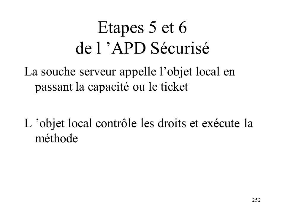 Etapes 5 et 6 de l 'APD Sécurisé