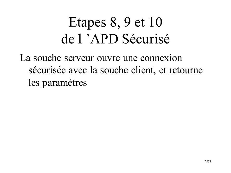 Etapes 8, 9 et 10 de l 'APD Sécurisé