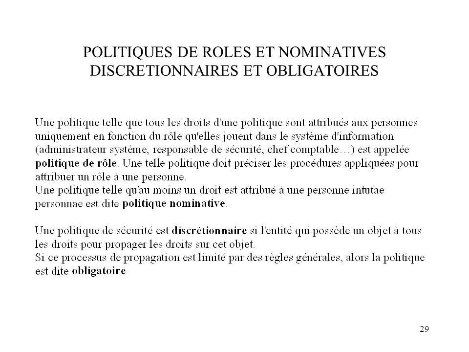 POLITIQUES DE ROLES ET NOMINATIVES DISCRETIONNAIRES ET OBLIGATOIRES