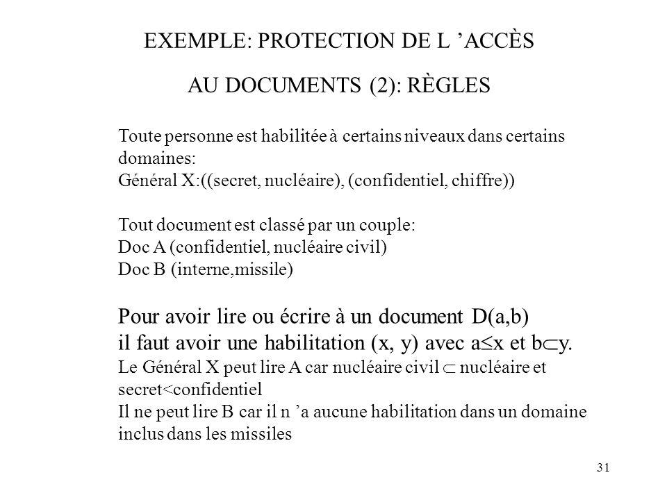 EXEMPLE: PROTECTION DE L 'ACCÈS AU DOCUMENTS (2): RÈGLES