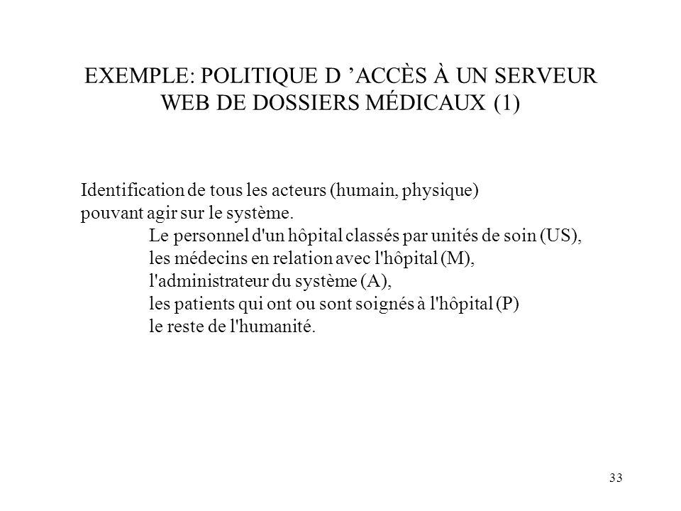 EXEMPLE: POLITIQUE D 'ACCÈS À UN SERVEUR WEB DE DOSSIERS MÉDICAUX (1)