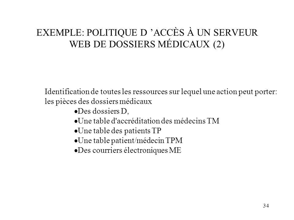 EXEMPLE: POLITIQUE D 'ACCÈS À UN SERVEUR WEB DE DOSSIERS MÉDICAUX (2)