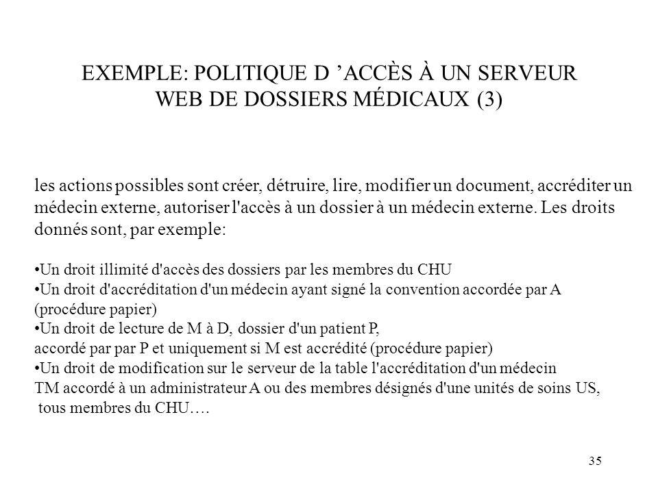 EXEMPLE: POLITIQUE D 'ACCÈS À UN SERVEUR WEB DE DOSSIERS MÉDICAUX (3)