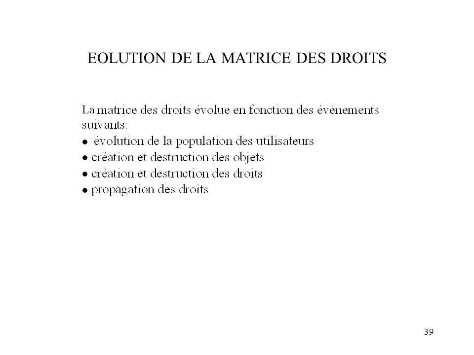 EOLUTION DE LA MATRICE DES DROITS