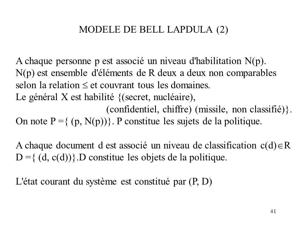 MODELE DE BELL LAPDULA (2)