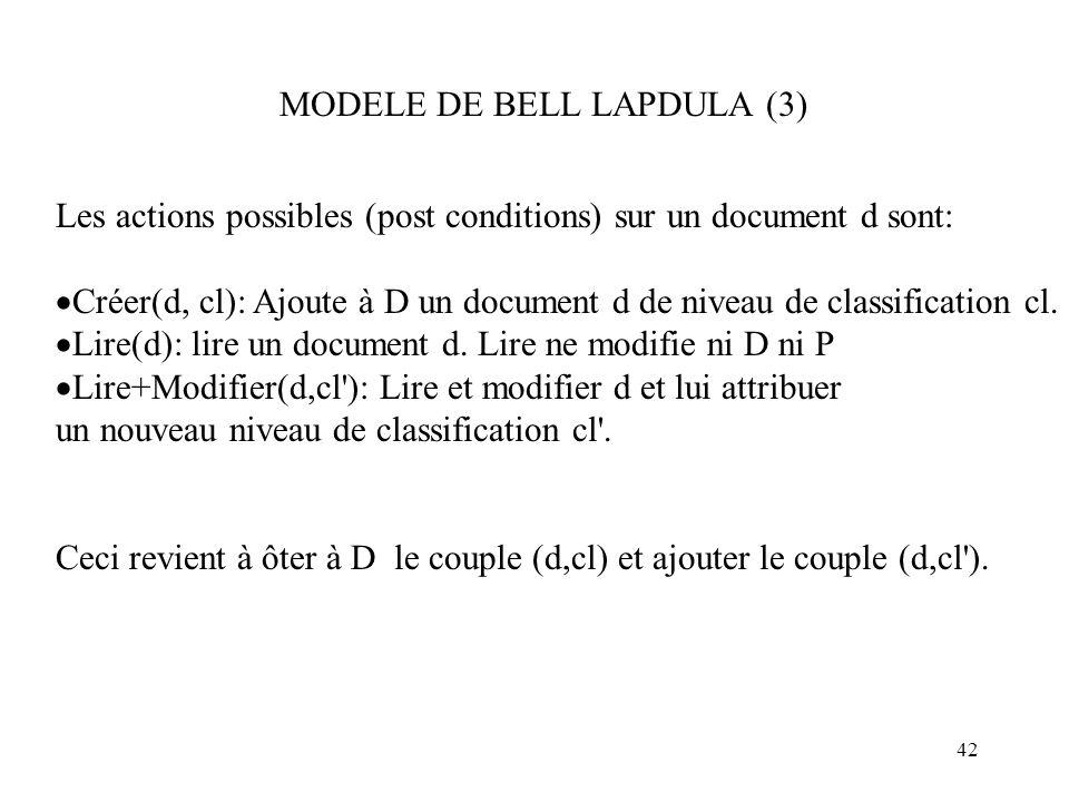 MODELE DE BELL LAPDULA (3)