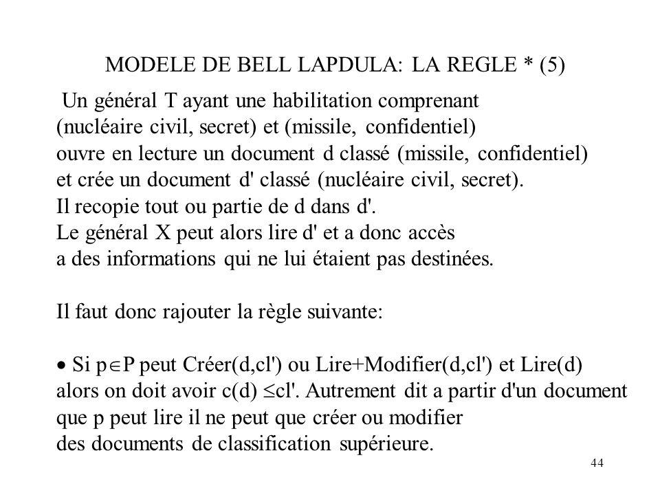 MODELE DE BELL LAPDULA: LA REGLE * (5)