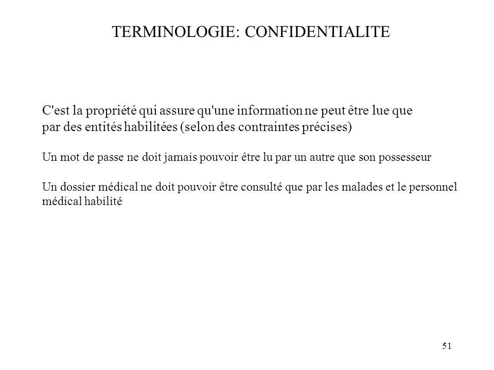 TERMINOLOGIE: CONFIDENTIALITE