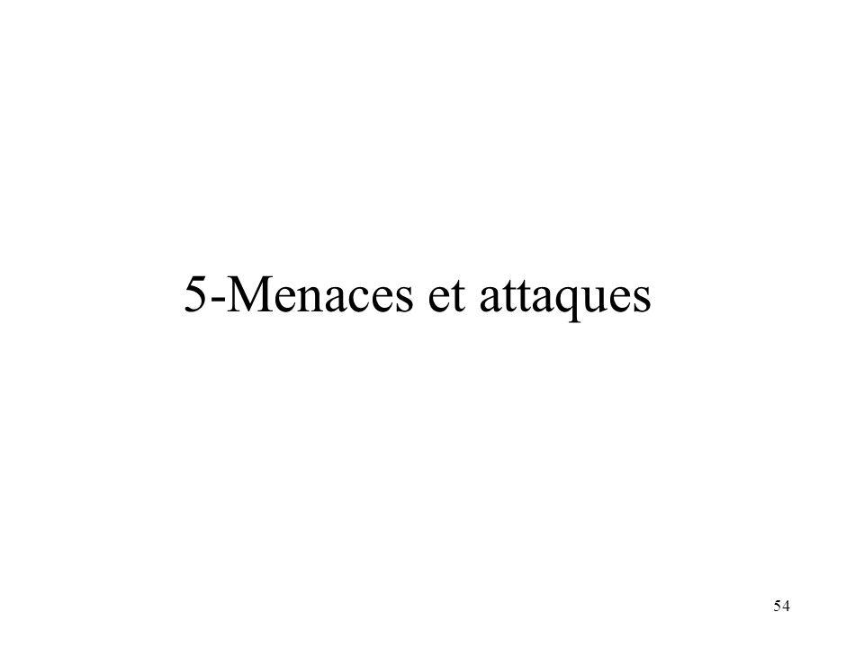 5-Menaces et attaques