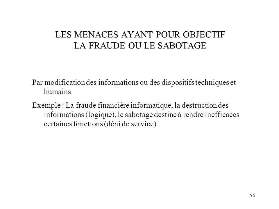 LES MENACES AYANT POUR OBJECTIF LA FRAUDE OU LE SABOTAGE