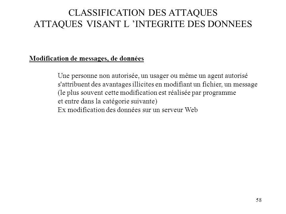 CLASSIFICATION DES ATTAQUES ATTAQUES VISANT L 'INTEGRITE DES DONNEES