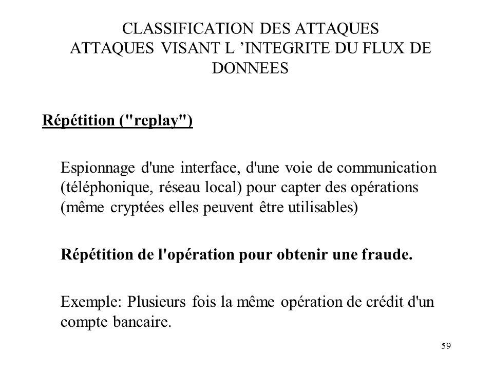 CLASSIFICATION DES ATTAQUES ATTAQUES VISANT L 'INTEGRITE DU FLUX DE DONNEES
