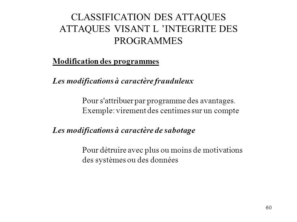 CLASSIFICATION DES ATTAQUES ATTAQUES VISANT L 'INTEGRITE DES PROGRAMMES