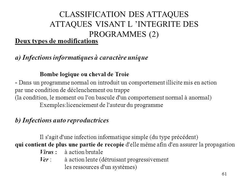 CLASSIFICATION DES ATTAQUES ATTAQUES VISANT L 'INTEGRITE DES PROGRAMMES (2)