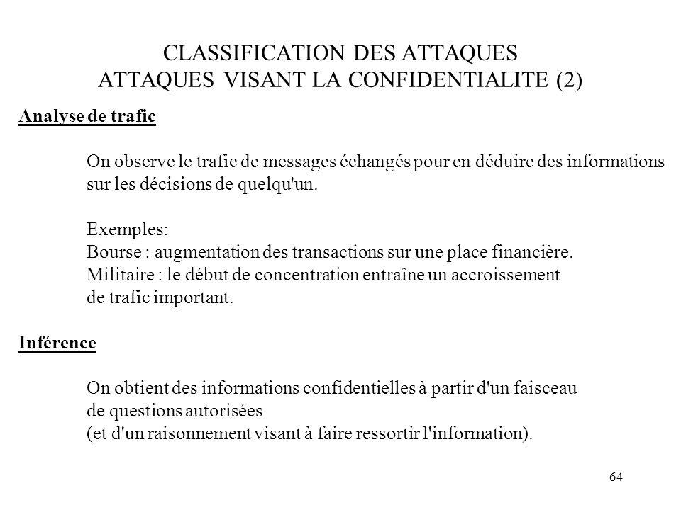 CLASSIFICATION DES ATTAQUES ATTAQUES VISANT LA CONFIDENTIALITE (2)