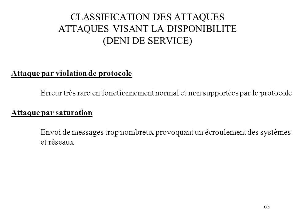 CLASSIFICATION DES ATTAQUES ATTAQUES VISANT LA DISPONIBILITE (DENI DE SERVICE)