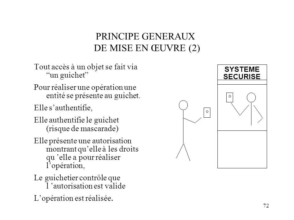 PRINCIPE GENERAUX DE MISE EN ŒUVRE (2)