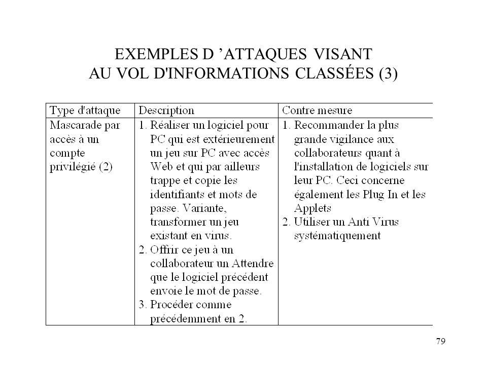 EXEMPLES D 'ATTAQUES VISANT AU VOL D INFORMATIONS CLASSÉES (3)