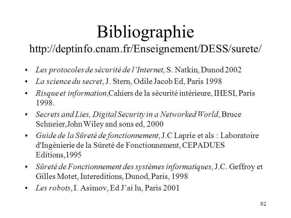 Bibliographie http://deptinfo.cnam.fr/Enseignement/DESS/surete/