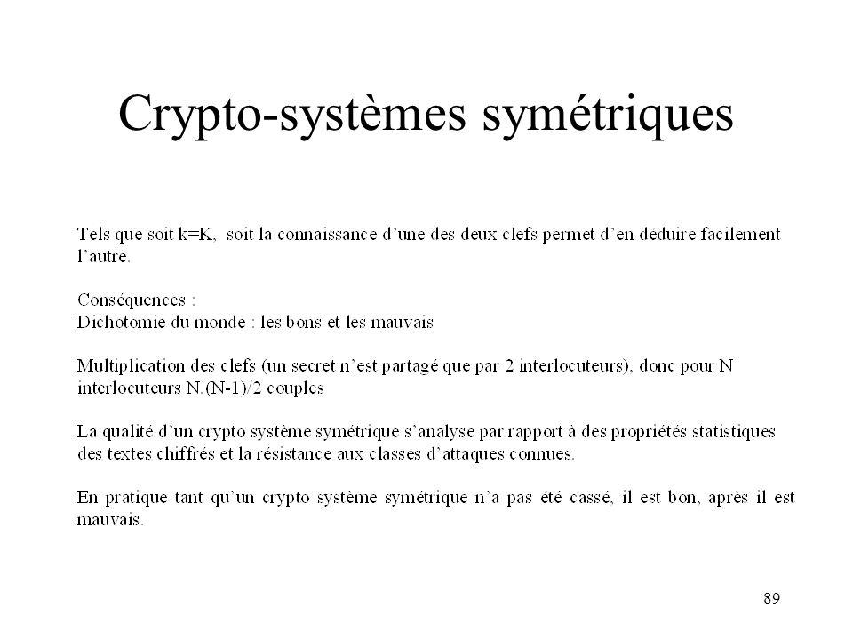 Crypto-systèmes symétriques