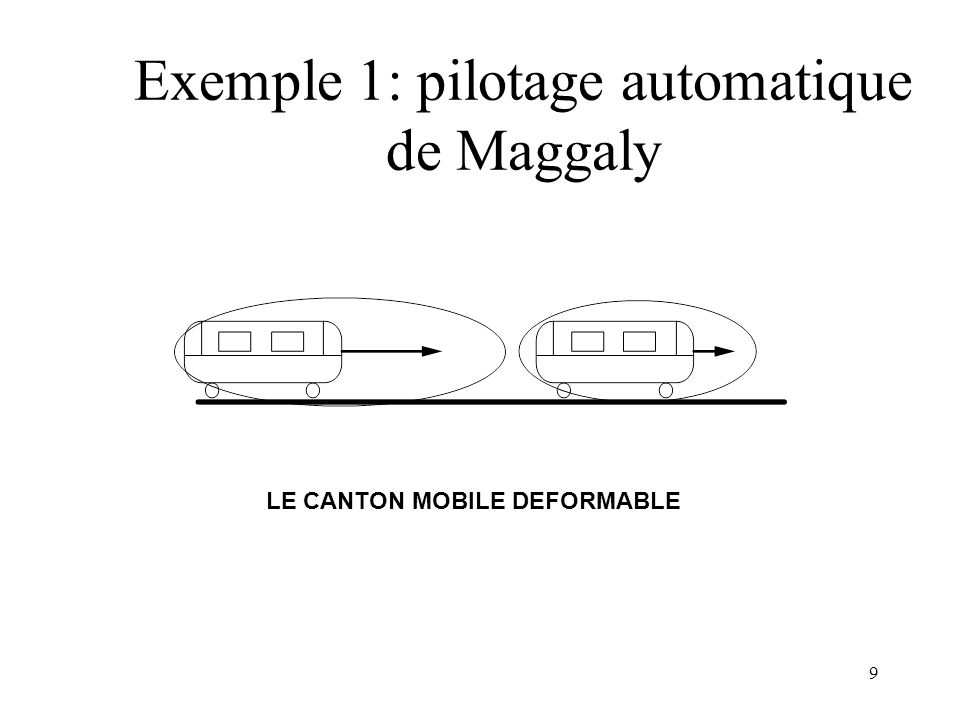 Exemple 1: pilotage automatique de Maggaly