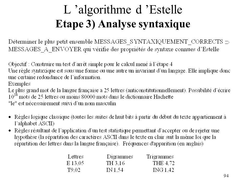 L 'algorithme d 'Estelle Etape 3) Analyse syntaxique