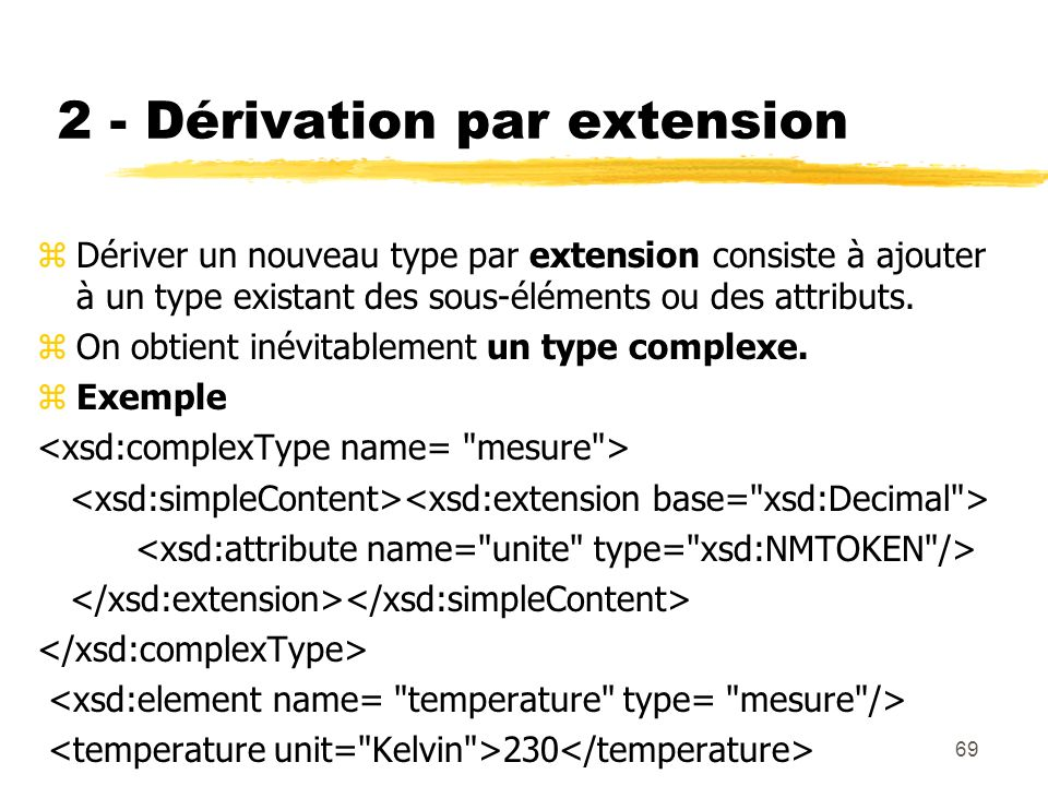 2 - Dérivation par extension