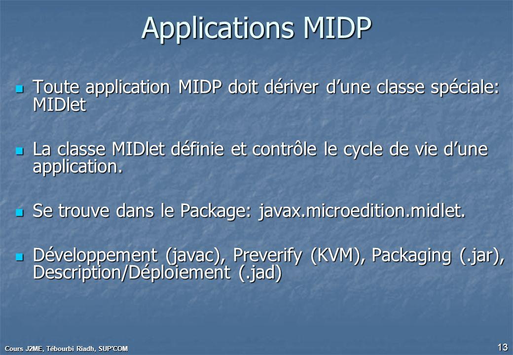Applications MIDPToute application MIDP doit dériver d'une classe spéciale: MIDlet.