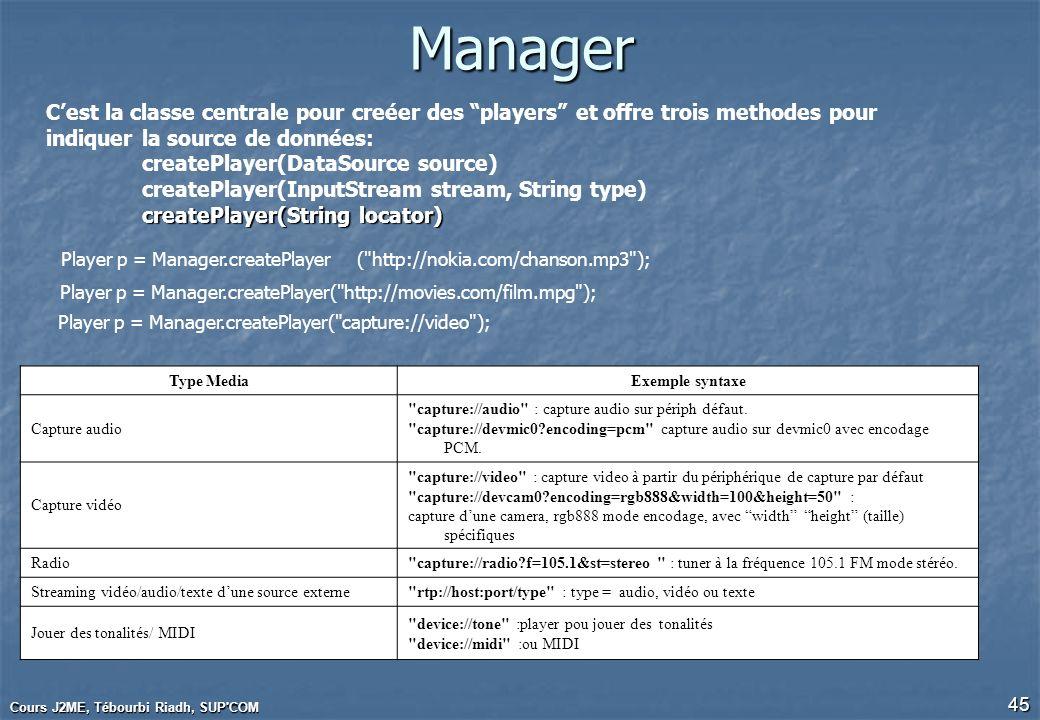 ManagerC'est la classe centrale pour creéer des players et offre trois methodes pour indiquer la source de données: