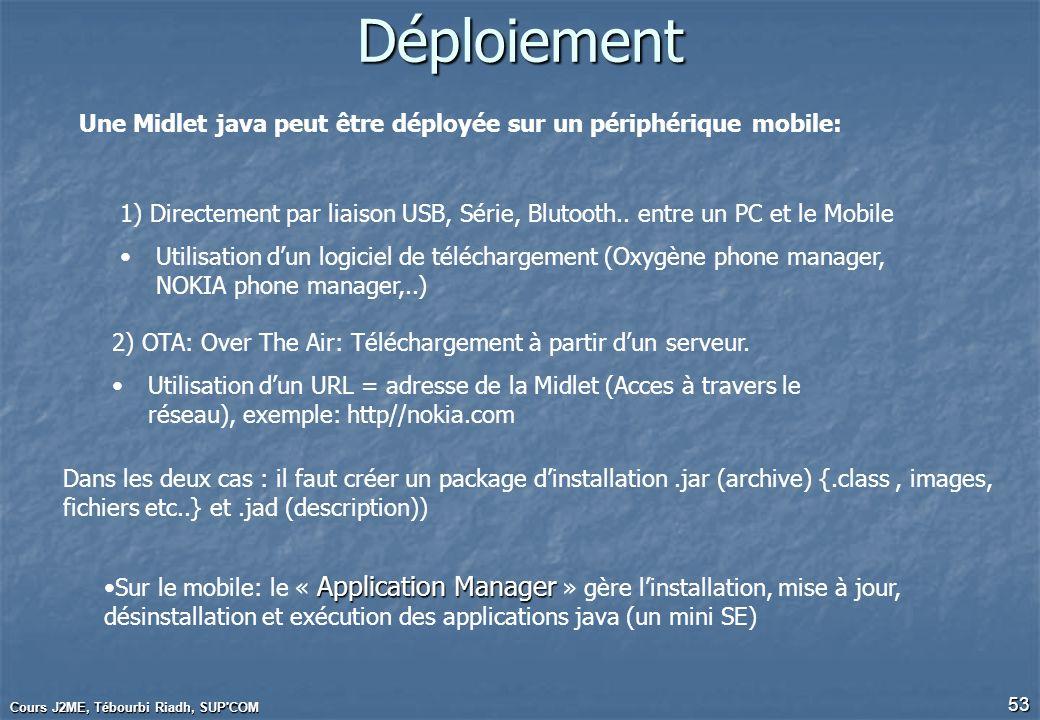 DéploiementUne Midlet java peut être déployée sur un périphérique mobile: 1) Directement par liaison USB, Série, Blutooth.. entre un PC et le Mobile.