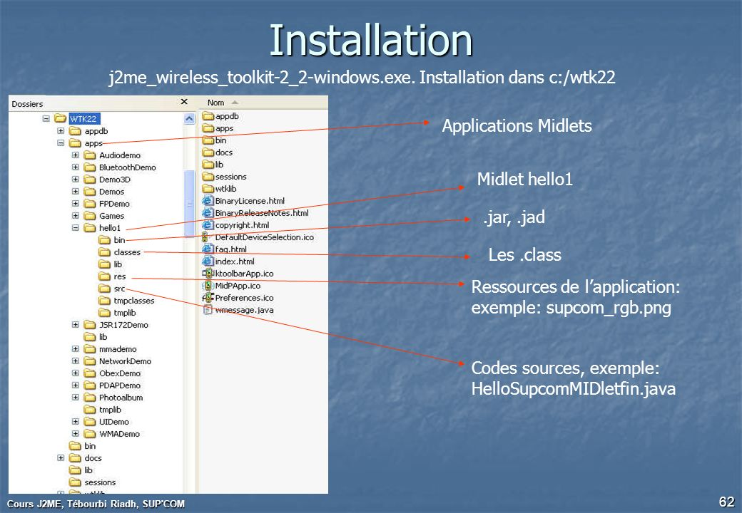Installationj2me_wireless_toolkit-2_2-windows.exe. Installation dans c:/wtk22. Applications Midlets.