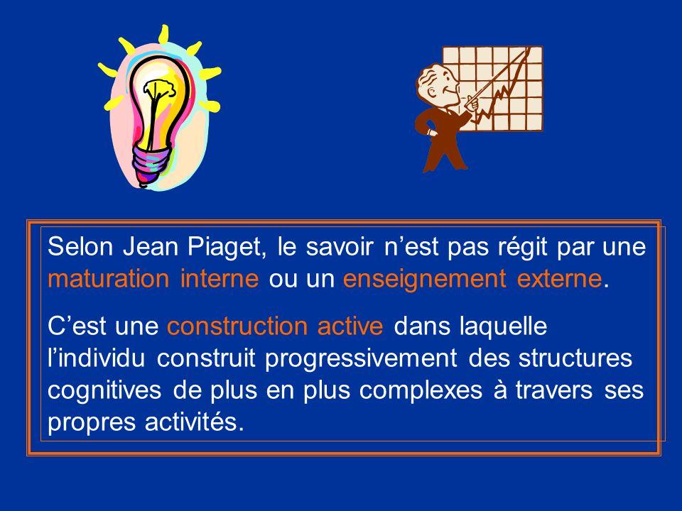 Selon Jean Piaget, le savoir n'est pas régit par une maturation interne ou un enseignement externe.
