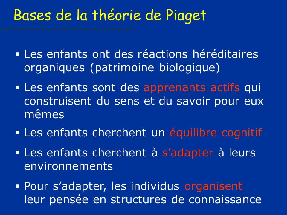 Bases de la théorie de Piaget