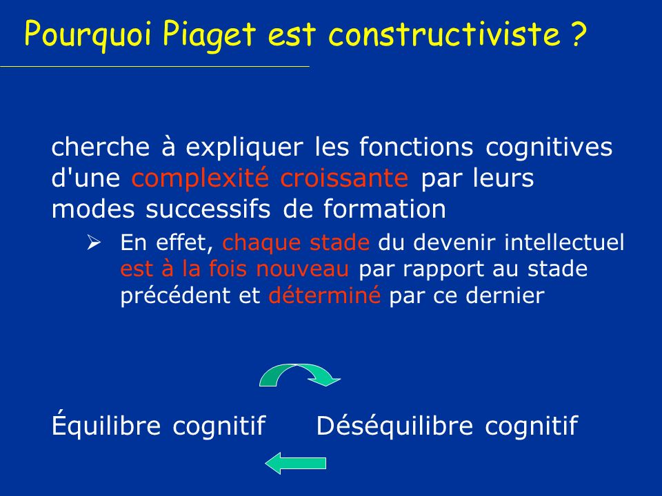 Pourquoi Piaget est constructiviste