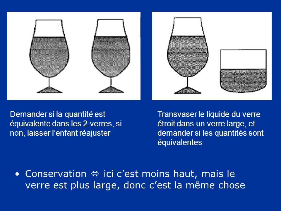Demander si la quantité est équivalente dans les 2 verres, si non, laisser l'enfant réajuster