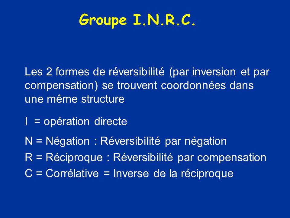 Groupe I.N.R.C. Les 2 formes de réversibilité (par inversion et par compensation) se trouvent coordonnées dans une même structure.