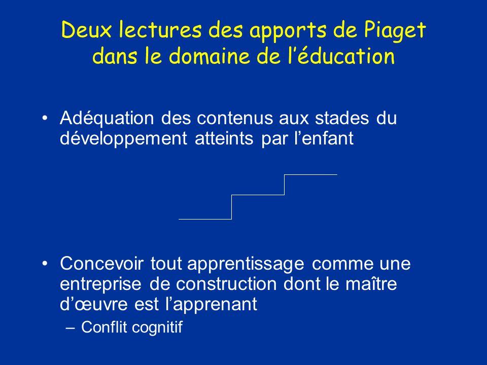 Deux lectures des apports de Piaget dans le domaine de l'éducation
