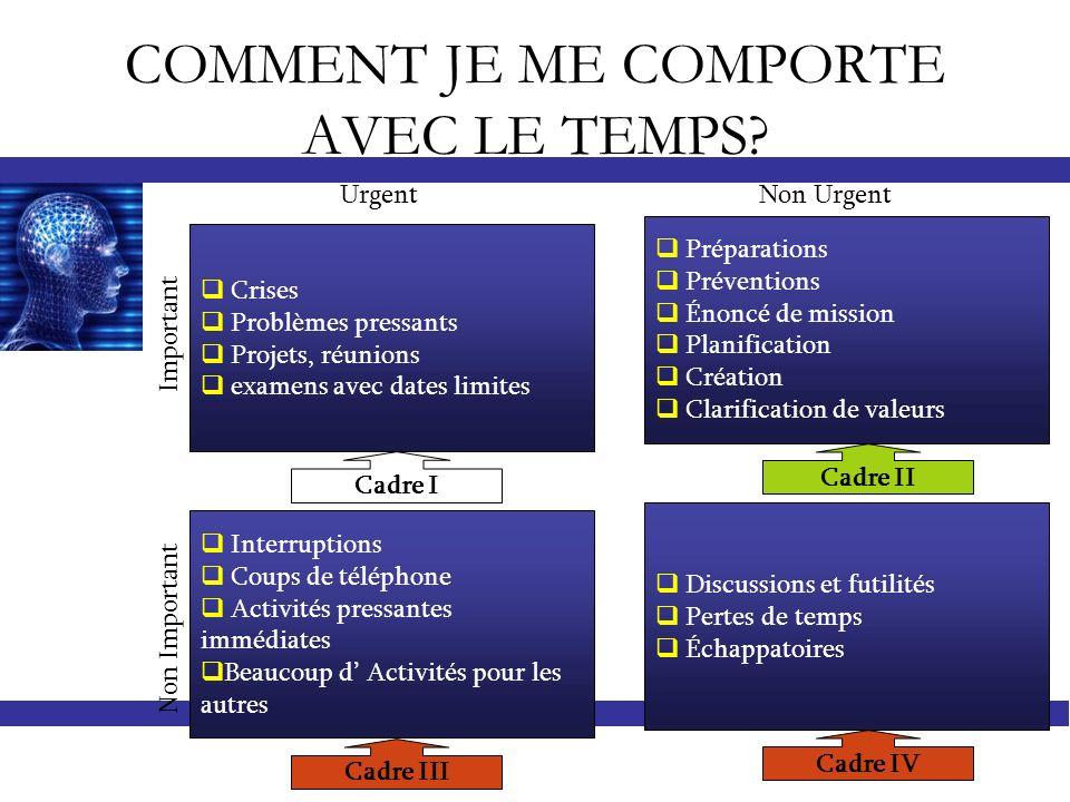 COMMENT JE ME COMPORTE AVEC LE TEMPS