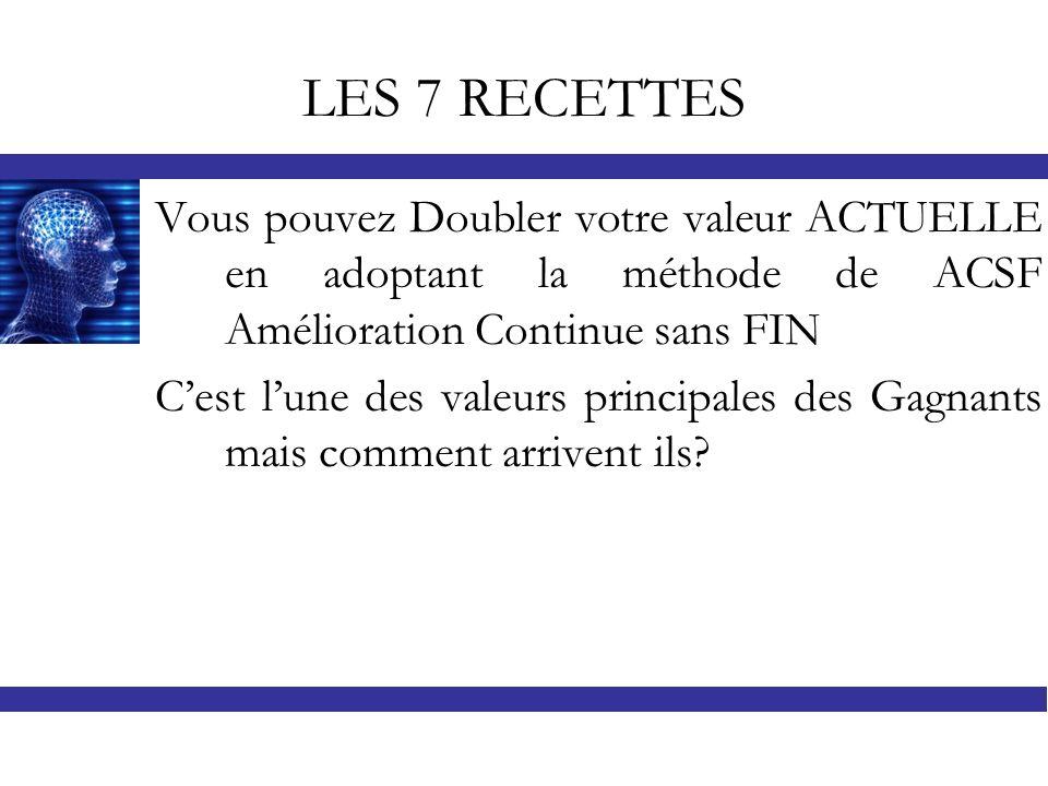 LES 7 RECETTES Vous pouvez Doubler votre valeur ACTUELLE en adoptant la méthode de ACSF Amélioration Continue sans FIN.