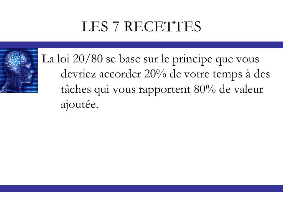 LES 7 RECETTES