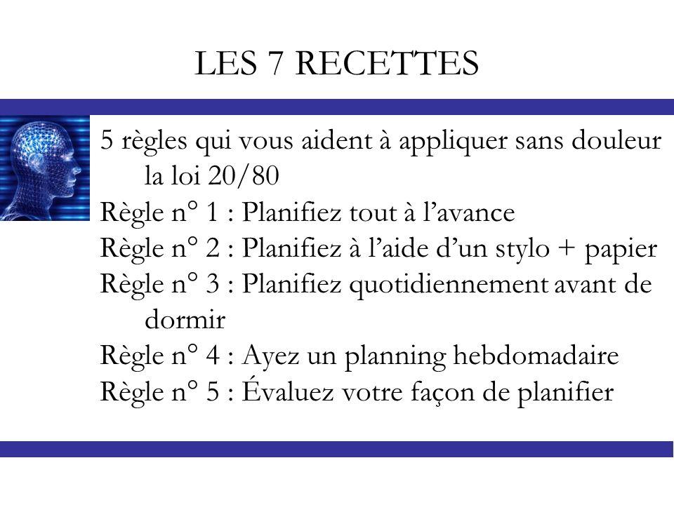 LES 7 RECETTES 5 règles qui vous aident à appliquer sans douleur la loi 20/80. Règle n° 1 : Planifiez tout à l'avance.