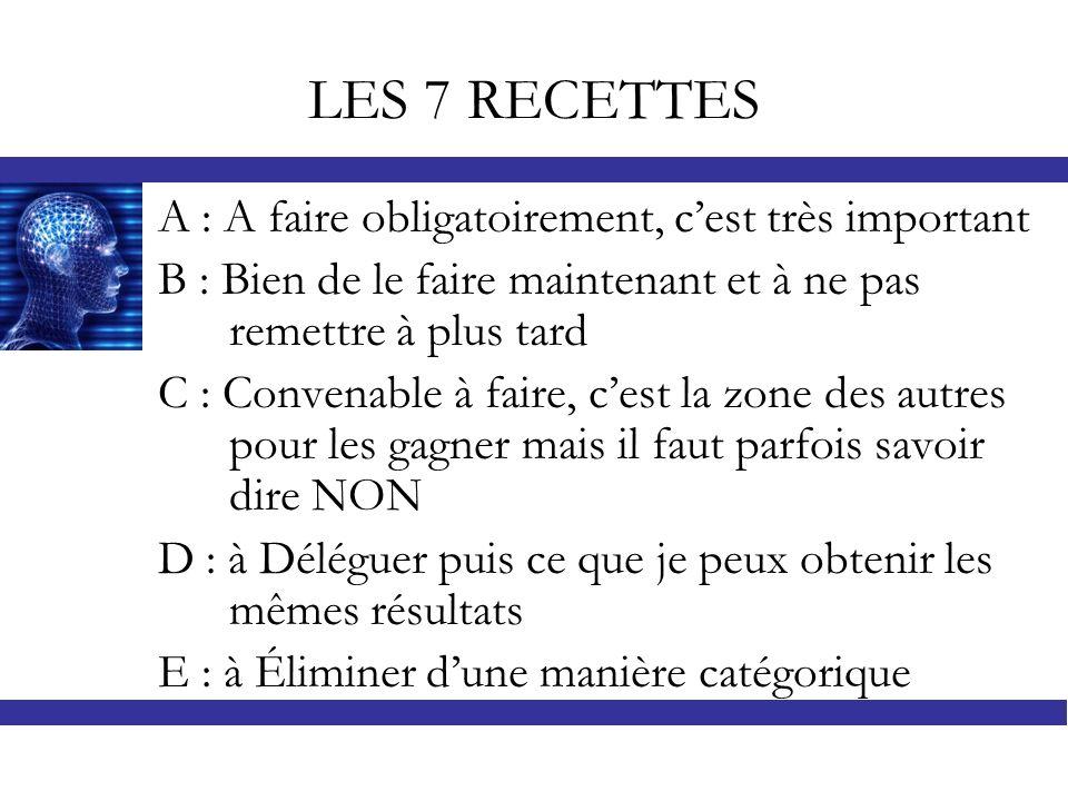 LES 7 RECETTES A : A faire obligatoirement, c'est très important