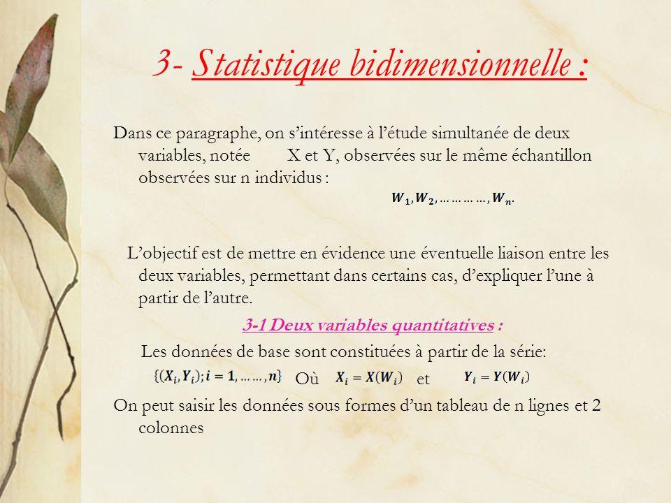 3- Statistique bidimensionnelle :