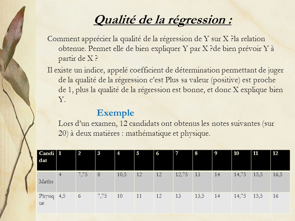 Qualité de la régression :