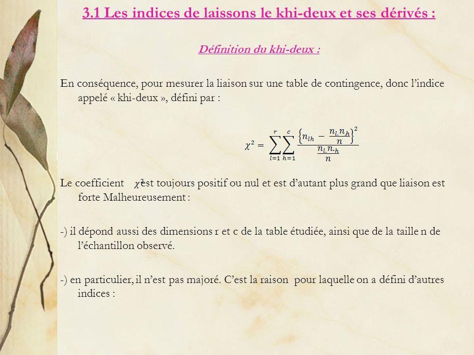3.1 Les indices de laissons le khi-deux et ses dérivés :