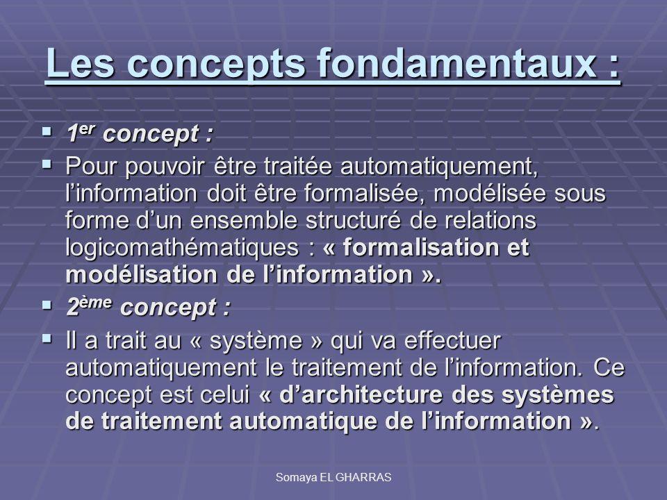 Les concepts fondamentaux :