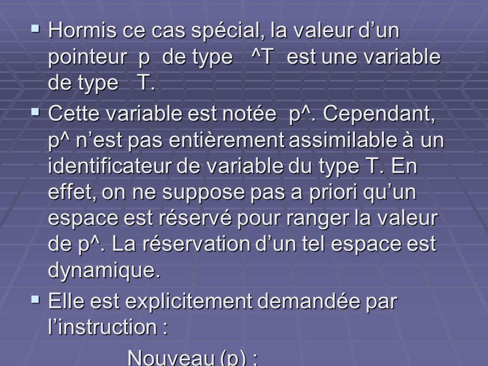 Hormis ce cas spécial, la valeur d'un pointeur p de type ^T est une variable de type T.
